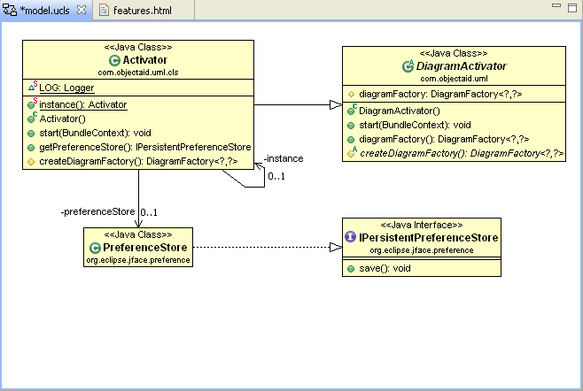 Freeware for generating umls aviyehuda the objectaid uml explorer is a uml plugin for eclipse it provides a graphical view on your java source code ccuart Gallery